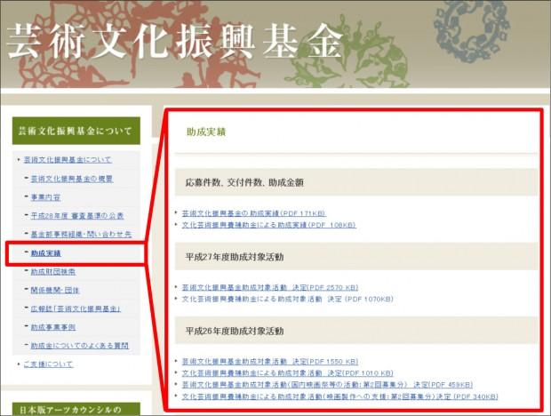芸術文化振興基金サイト「助成実績」